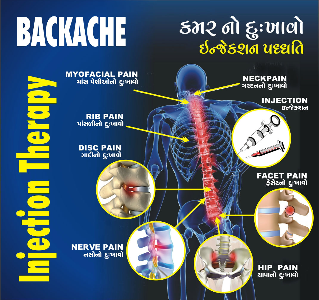 injection-backache